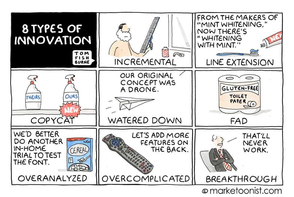 Eight types of innovation Marketoonist 4 5 16