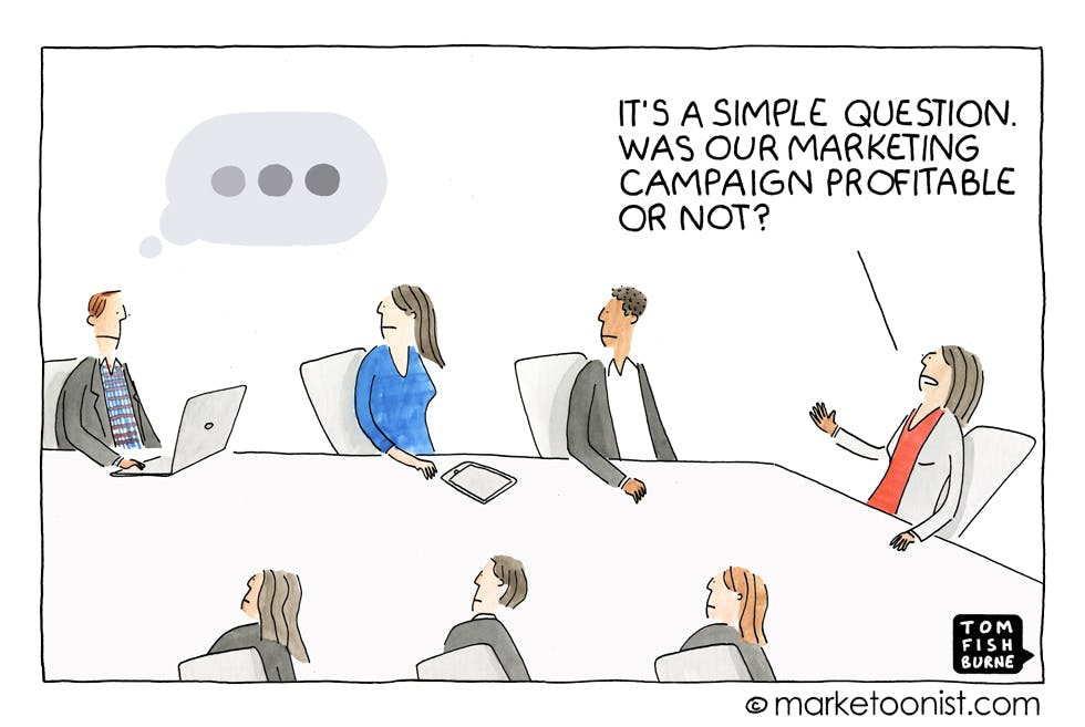 Marketing ROI Marketoonist 11 5 16