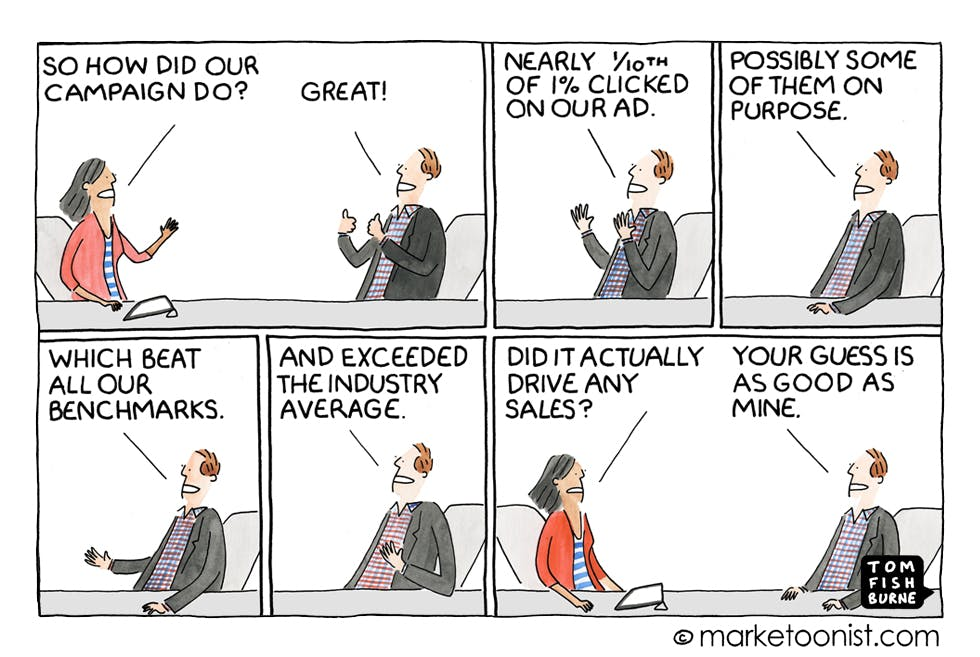 Campaign Performance Marketoonist