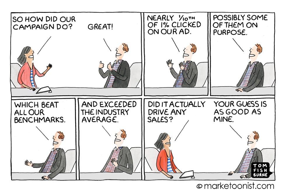 Campaign Performance Marketoonist