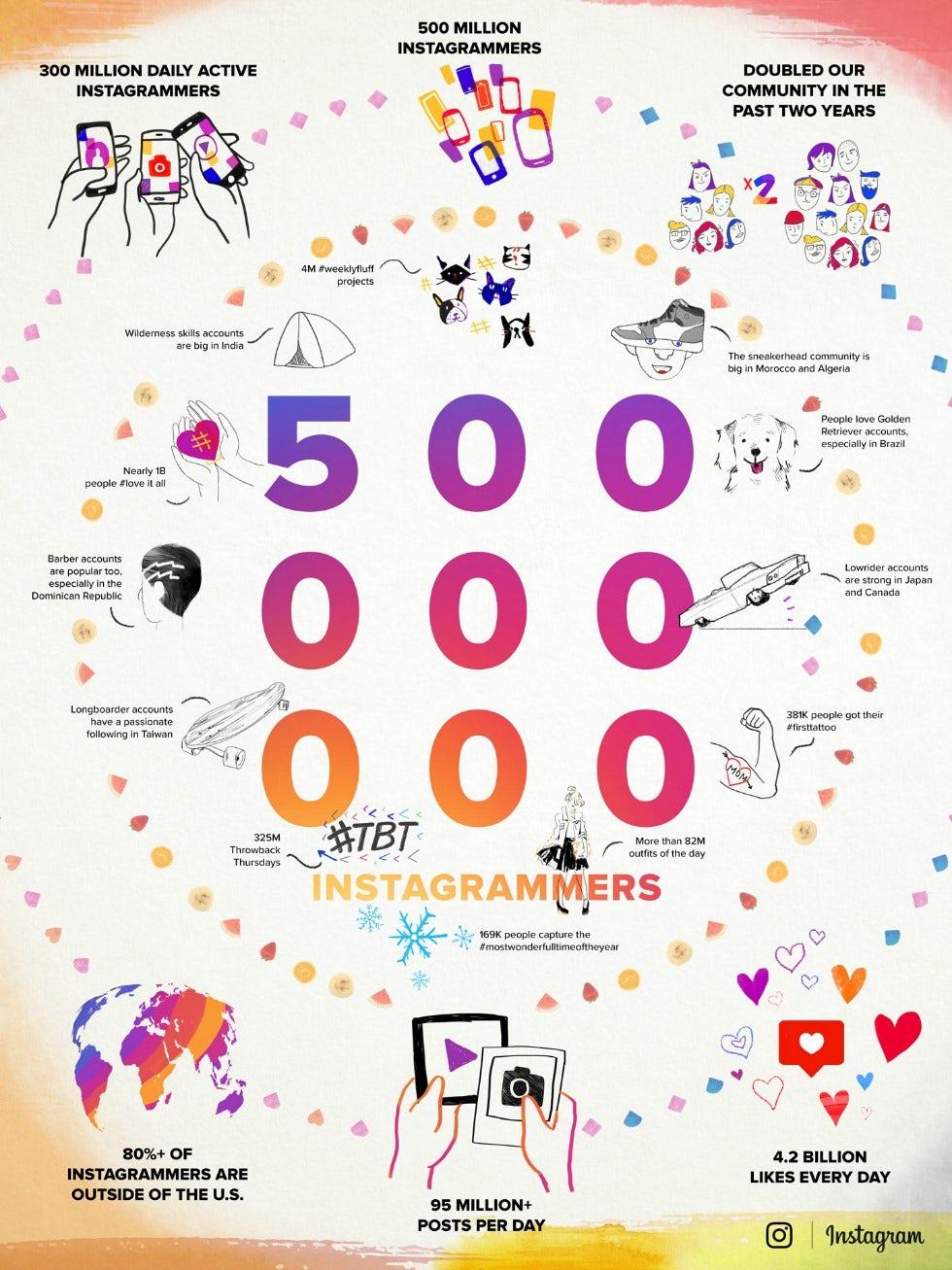 980 instagram
