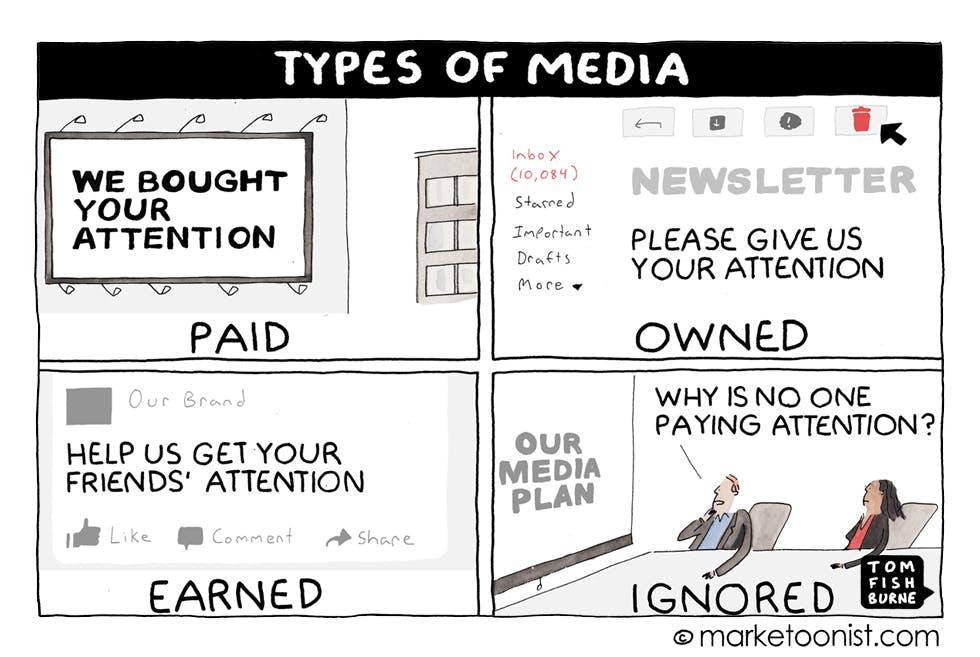 Types of media, Marketoonist