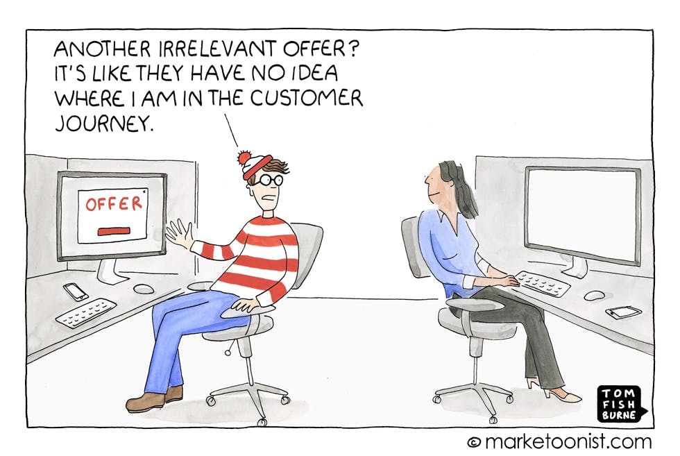Customer journey Marketoonist