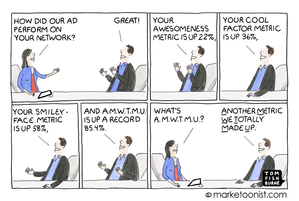 Digital Marketing Metrics, Marketoonist