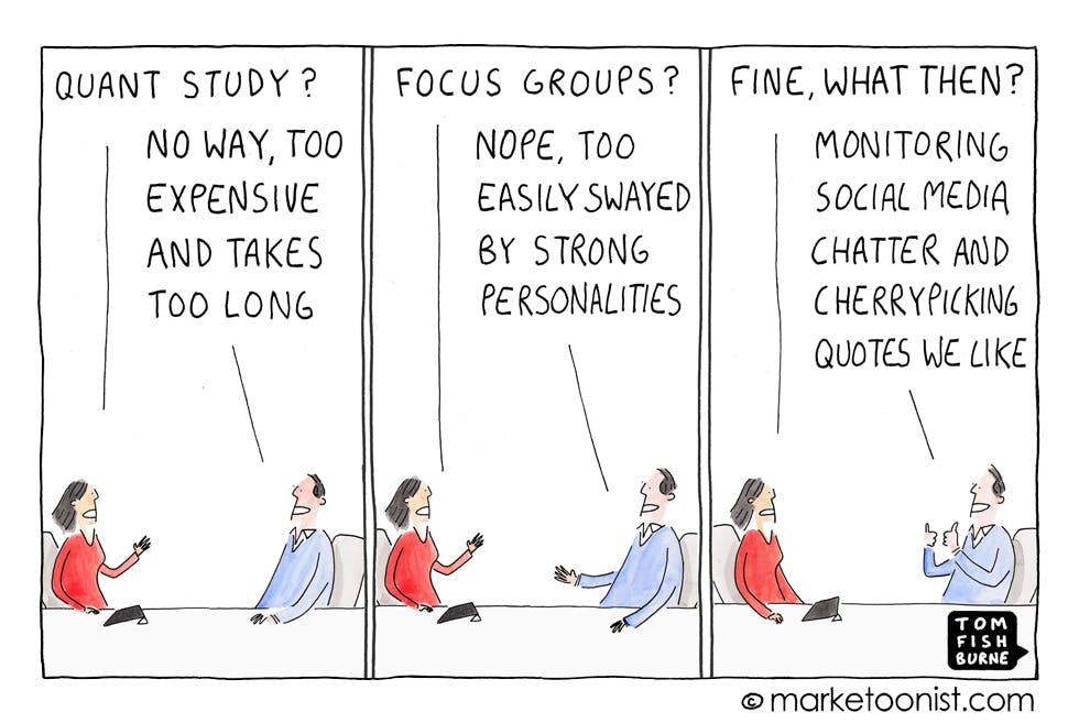 Marketoonist research