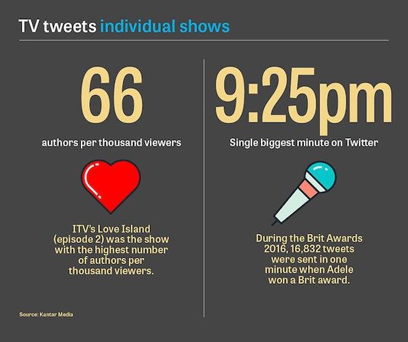 tweets-infos-final24