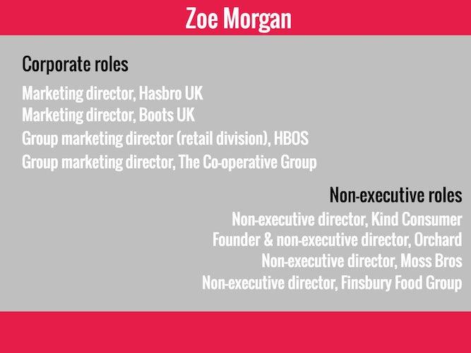 Zoe Morgan non-exec