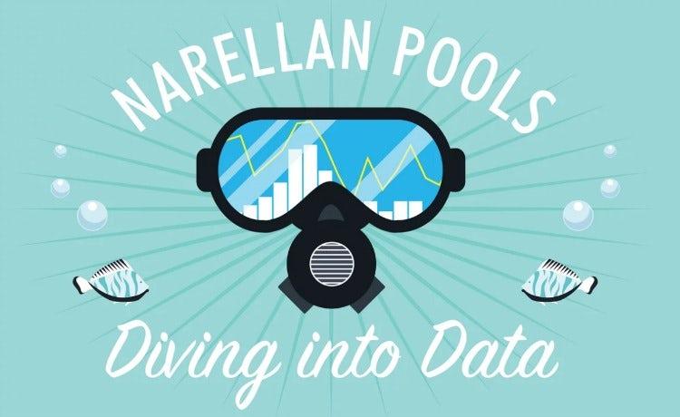 Narellan Pools data