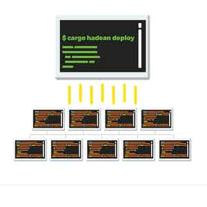 Hadean - 100 Disrptive Brands