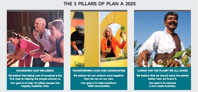 m&s plan a