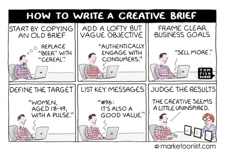write a creative brief