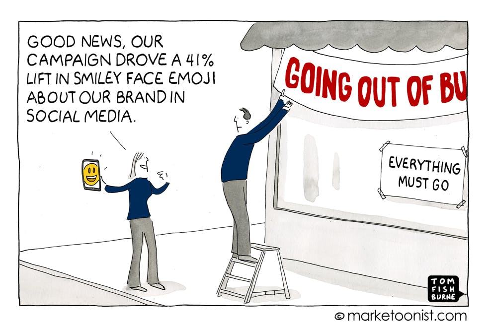 marketoonist social media ROI
