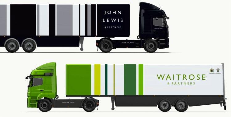 John Lewis and Waitrose rebrands