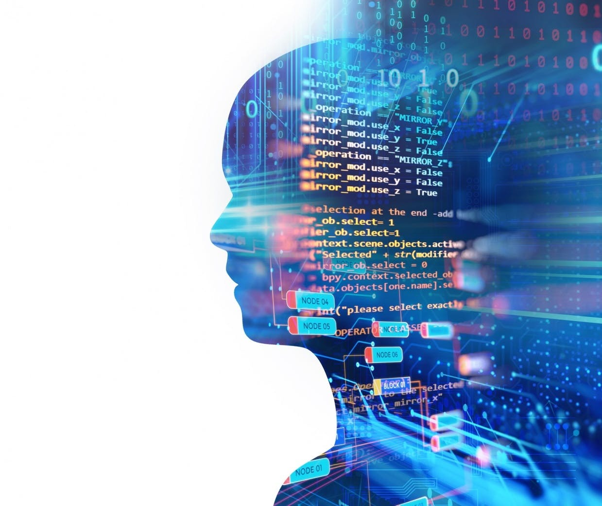 How is market research evolving in a digital, AI-led