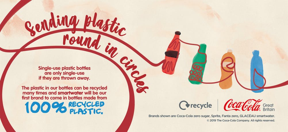 Coca-Cola sustainability campaign 2019