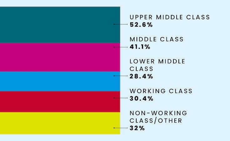 Career & Salary Survey 2020
