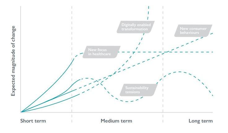 Innovia tech diagram