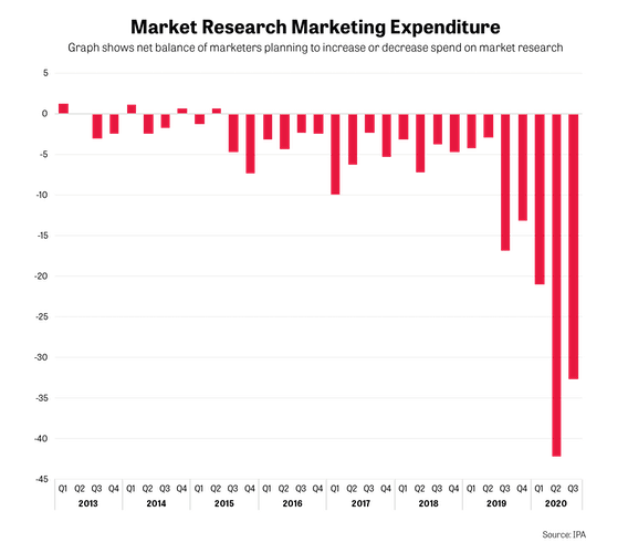 MW_Marketing expenditure_chart- 2